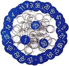 Sourcemall Plastic ID-nummerlabels sleutelhangers met sleutelhangers (151-200, blauw)