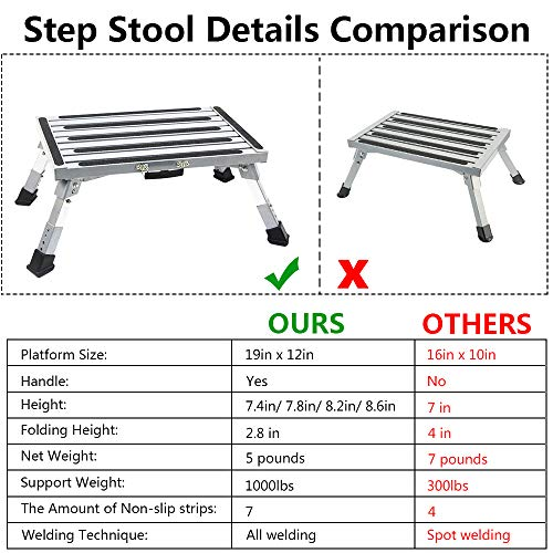 HELESIN RV Step, Adjustable Height Aluminum Platform Step,RV Step Stool Supports Up to 1000lbs Includes Handle, Non-Slip Rubber Feet, Durable Construction, Easy to Store and Transport