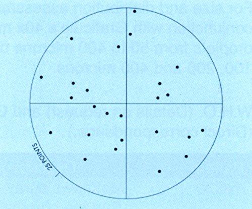 NG52 Graticule, 21 mm