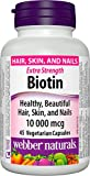 Biotin Capsules Review and Comparison