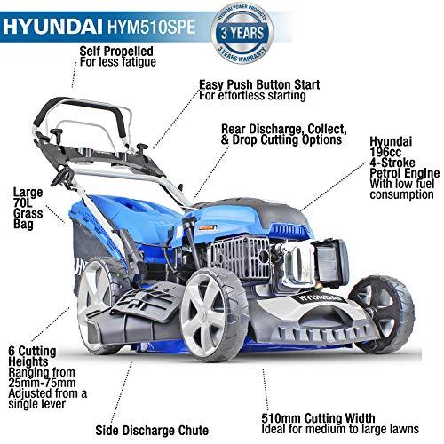 Hyundai HYM510SPE Review