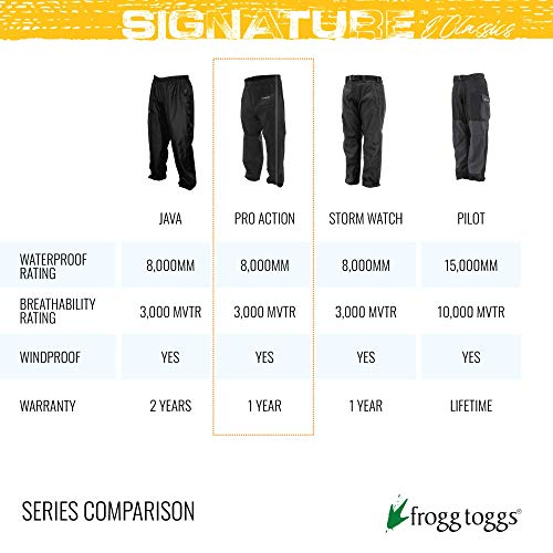 FROGG TOGGS Women's Classic Pro Action Waterproof Breathable Rain Pant Black