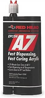 ITW Ramset Red Head A7-28 Epcon A7 28 Fl Oz Cartridge
