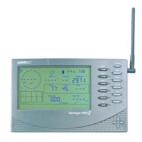 vantage Davis 2ND Station F PRO2 Wireless & Plus Wireless