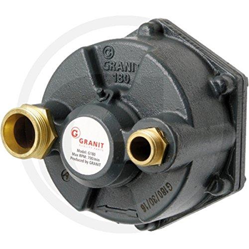 GRANIT Zapfwellenpumpe G180  26070360 Wasserpumpe