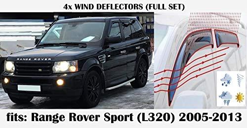 Original RGM Ladekantenschutz schwarz Land Rover Range Rover Evoque 5-Tür 2011