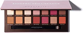 Best abh renaissance palette Reviews