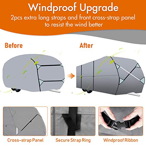 Leader Accessories Windproof Upgrade Travel Trailer RV Cover Fits 27'-30' Trailer Camper 3 Layer Size 366' L102 W104 H with Adhesive Repair Patch