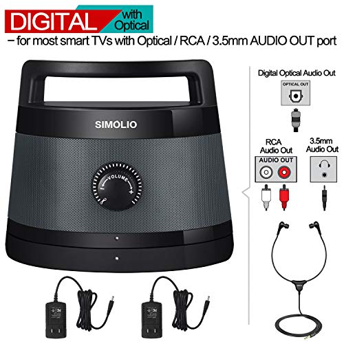 SIMOLIO Hearing Amplifier Wireless TV Speaker with Headphones