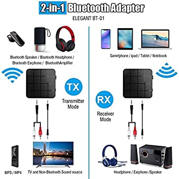Bluetooth 5.0 Receiver with 3D Surround aptX Low Latency for Home Music Streaming Stereo System HiFi Wireless Audio Adapter Plus Bluetooth Receiver