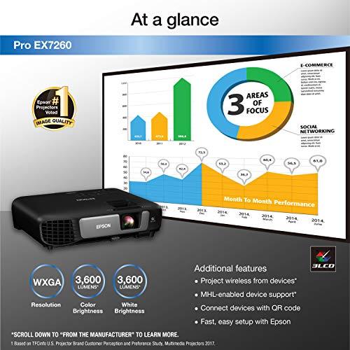 Epson Pro EX7260 WXGA 3,600 lumens color brightness (color light output) 3,600 lumens white brightness (white light output) wireless HDMI MHL 3LCD projector Photo #5