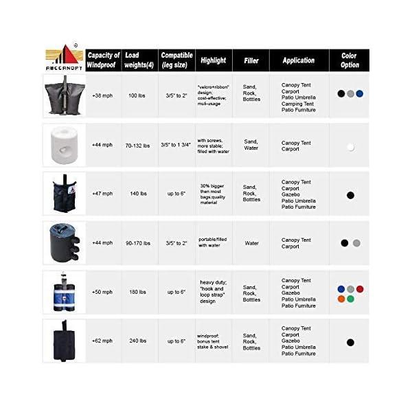 ABCCANOPY Industrial Grade Weights Bag Leg Weights for Pop up Gazebo Tent, Patio Umbrella, Outdoor Furniture, Set of 4…