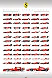 Ferrari F1 - Evolution Poster Drucken (60,96 x 91,44 cm)