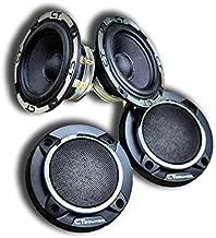 CT Sounds Meso 3.5 Inch Car Audio Midrange Speakers