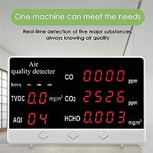 4YANG Monitor De Calidad del Aire Formaldehído CO2 TOVC AQI, Detector Digital de Calidad del Aire, Interior, Cocina, Automóvil y Entorno de Trabajo Especial