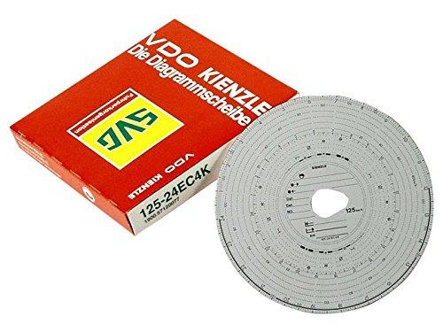 Original Kienzle EC Diagrama de discos F125-24ec4K