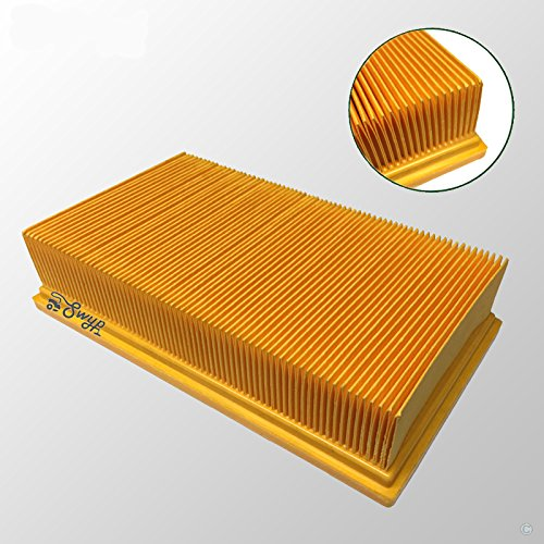 Filter Flachfaltenfilter Lamellenfilter passend für Kärcher 6.904-206 , 6.904-367 , NT 35/1 Eco M , NT 45/1 Tact M / TE / E , NT 55/1 Eco / Tact M , NT 361 Eco BE / M / TE , NT 561 Eco M / TE , NT 611 Eco TE / K