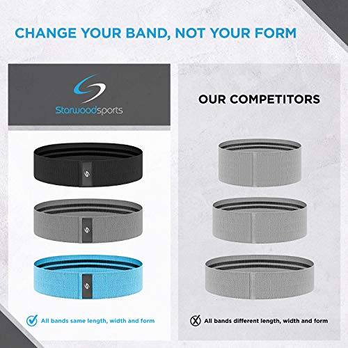 Starwood Sports Fabric Resistance Bands Set of 3 - Non-Slip Loop Exercise Booty Bands For Women & Men - 8cm Wide - Build Glutes Strength & Tone - Pilates, Yoga, Legs & Gym Workout - Blue & Grey