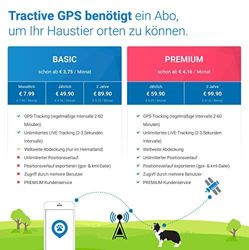 Tractive GPS Tracker - XL Version Abbildung 2
