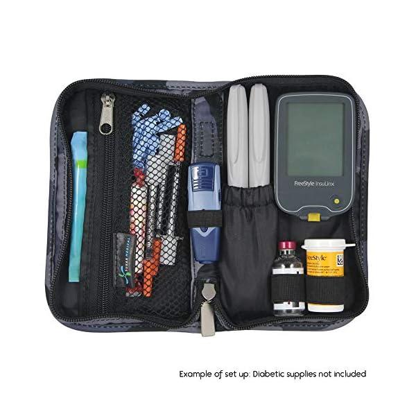 buy Sugar Medical Diabetes Supply Case (Izzy) Diabetes Care