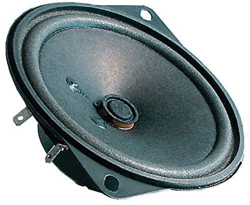 Visaton FR10F–Lautsprecher (100–22000Hz, Schwarz, auf Putz/Decke, 130x 130x 36mm, Grille 10PL Grille 10ist Grille 10RS)