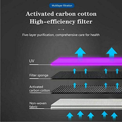 Compact-Air-Purifier-with-UV-C-HEPA-and-Carbon-Filters-UV-Cleaning-Lamp-Technology-for-Cleaning-Air-Filtration-and-Purification-to-Eliminate-Allergens