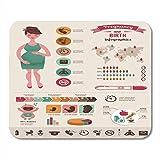 Mauspads Ultraschall Schwangere Schwangerschaft und Geburt Infografiken...