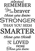 Newclew Always remember you are braver than you know, stronger than you seem, smarter than you think Removable Vinyl wall art Inspirational poetry quotes saying home decor decal sticker