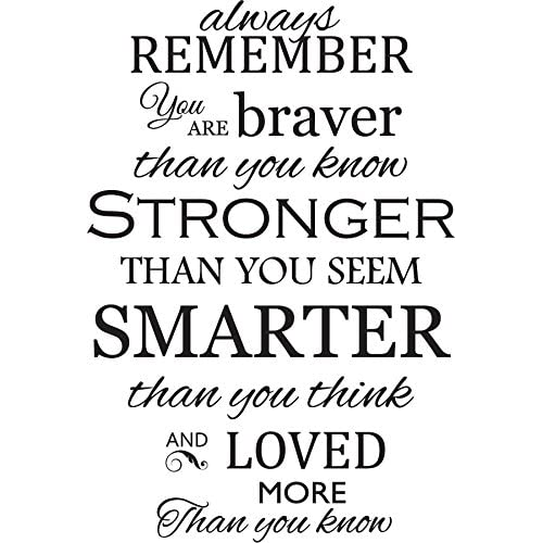 Inspirational Quote You are Braver Than: Amazon.com