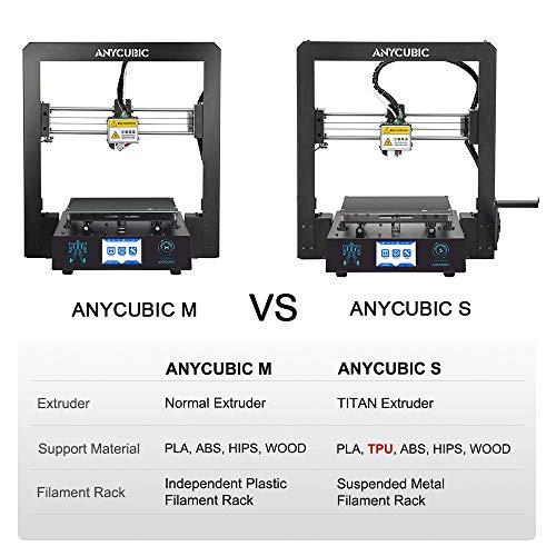 Anycubic – I3 Mega-S - 7