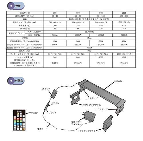 ゼンスイマルチカラーLED1個(x1)