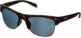 Pawleys Sunglasses