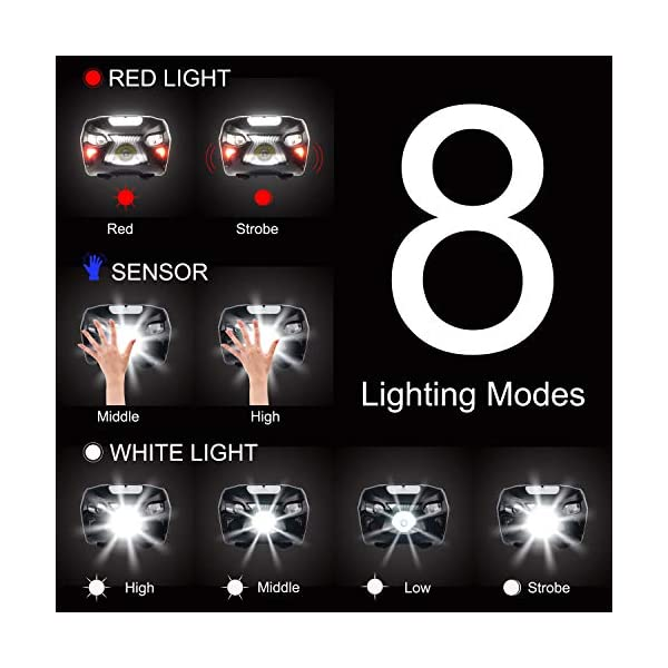 APUNOL 2 Unidades Linterna Frontal LED USB Recargable, Linternas Cabeza 400 Lúmenes, Sensor Inteligente, 8 Modos de… 2