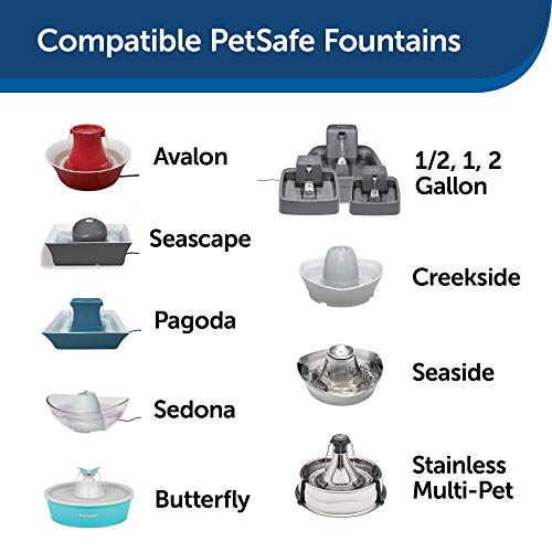 PetSafe Drinkwell Replacement Foam Filters for Dog and Cat Water Fountains