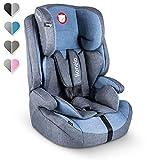 Lionelo Nico Kindersitz 9-36kg Kindersitz Auto Gruppe 1 2 3 Seitenschutz 5-Punkt Sicherheitsgurt abnehmbare Rckenlehne regulierbare Kopfsttze ECE R44 04 (Blau)