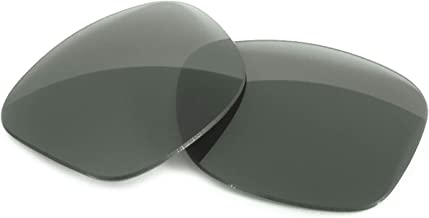 Plus Replacement Lenses for Oliver Peoples Candice Fuse Lenses Fuse