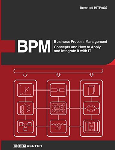 Business Process Management (BPM) (English Edition)