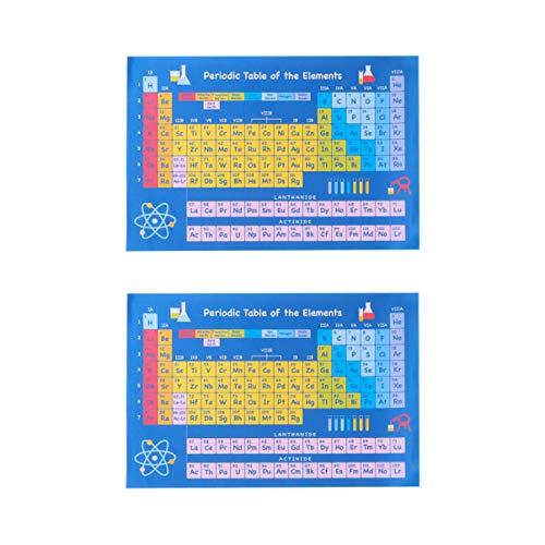 Supvox 2 stücke 50x75 cm Periodensystem der Elemente Poster Chemie Poster drucke wandkunst chemische Wissenschaft Poster für Kindergarten Lehrer