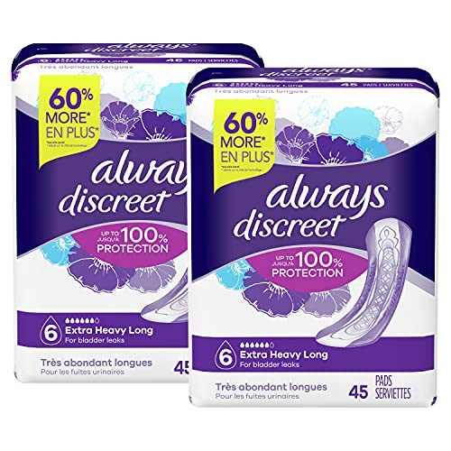 Best Incontinence Pads For Heavy Leakage