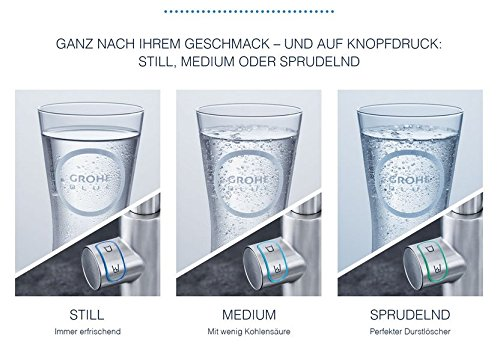 Grohe Blue Home Duo – 2-in-1 Trinkwassersystem und Küchenarmatur (gekühlt, gefiltert, mit Kohlensäure, C-Auslauf) 31455000 - 11