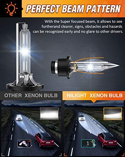 Nilight D2S Headlight Bulbs