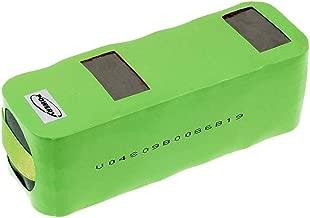 Amazon.es: Bateria_es - Repuestos para aspiradoras / Accesorios ...