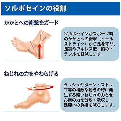 前兆 アキレス腱 切れる 歩くとアキレス腱が痛い。触ると痛い。腫れている。アキレス腱周囲炎