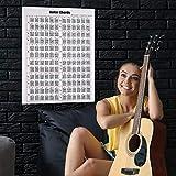 Immagine 1 banane chitarra chord chart guitar