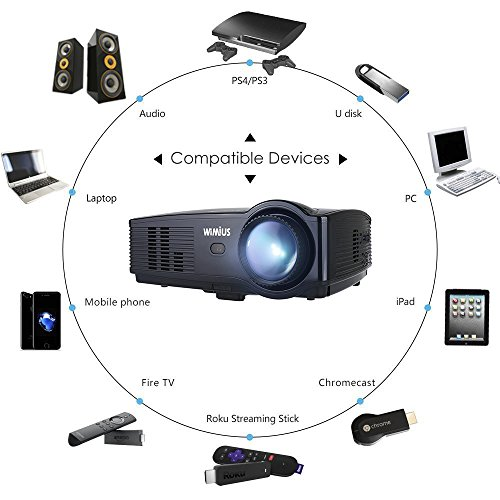 Projector, WIMIUS 3500 Lumens LED Projector Support 1080P 200