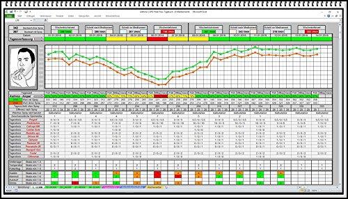 Asthma Tagebuch Software Peak Flow Meter Protokoll Vorlage zur Aufzeichnung und Dokumentation von Werte. COPD Tagebuch Monitor mit Diagramm. Excel Liste mit Ampel Funktion und Kurven Berechnung.