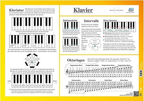 Poster Klavier