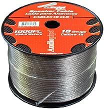 Audiopipe Cable181000 18 Ga 1000 Spool Car Audio Speaker Cable 18 Gauge