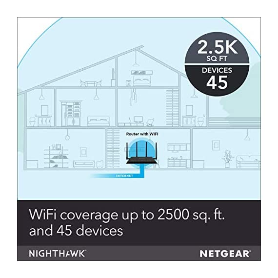 NETGEAR Nighthawk X4S Smart WiFi Router (R7800) - AC2600 Wireless Speed (up to 2600 Mbps) | Up to 2500 sq ft Coverage… 5 Fast wifi performance: Get up to 2500 square feet wireless coverage with AC2600 speed (Dual band up to 800 + 1733 Mbps). WiFi Band-Simultaneous Dual Band WiFi - Tx/Rx 4x4 (2.4GHz)+ 4x4 (5GHz) Recommended for up to 45 devices: Reliably stream videos, play games, surf the internet, and connect smart home devices. Wired Ethernet ports: plug in computers, game consoles, streaming players, and other nearby wired devices with 4 x 1 gigabit Ethernet ports.
