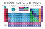 Periodic Table Poster Laminated - 2020 Periodic Table of Elements Chart for Classroom - Educational Science Posters - Homeschool Supplies - 17 x 27 inches (1)
